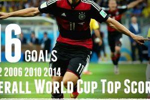 Kỷ lục World Cup (phần 1): Ông Vua ghi bàn Miroslav Klose