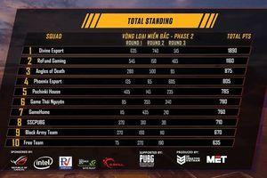 Giải đấu PUBG Southeast Asia Championship khu vực miền bắc đã tìm ra 07 đội lọt vào vòng chung kết