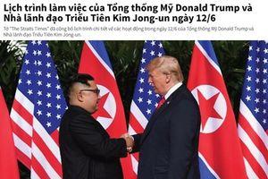 Lịch trình làm việc của ông Trump và ông Kim Jong-un
