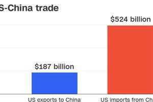 Trung Quốc sẽ đánh thuế 25% lên 50 tỉ USD hàng Mỹ 
