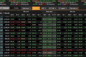 Niềm tin trở lại, VN-Index 'lội ngược dòng' tăng gần 9 điểm