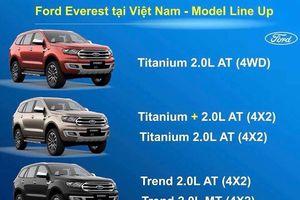 Ford Everest 2018 sắp bán tại Việt Nam, giá chỉ từ 900 triệu đồng?