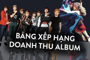 Album mới 'Love Yourself: Tear' của BTS tiếp tục lập kỳ tích đúng dịp nhóm kỷ niệm 5 năm debut!