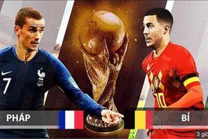Đội tuyển Bỉ: Thông tin mới về cầu thủ, đội hình dự kiến trận Pháp vs Bỉ ngày 11/7