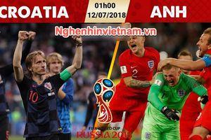 Những nhân tố ảnh hưởng đến trận Anh vs Croatia, Bán kết World Cup 2018