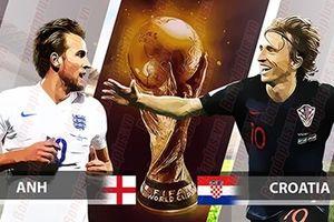 Soi kèo Anh - Croatia (1h00 ngày 12.7): Tam sư là đội cuối cùng giành vé vào chung kết?