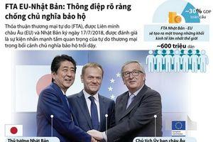 FTA EU-Nhật Bản: Thông điệp chống chủ nghĩa bảo hộ