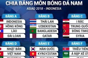 Loạn cào cào vì sự cố bốc thăm vòng bảng Asiad 2018