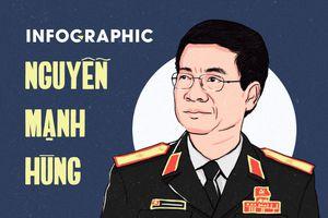 Chân dung người được giao quyền Bộ trưởng TT-TT Nguyễn Mạnh Hùng