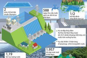 5 tỷ m3 nước của Xe Pian-Xe Namnoy tương đương những gì