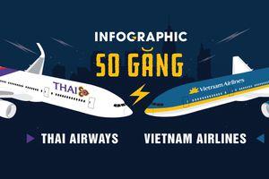 'So găng' hai hãng hàng không 4 sao của Đông Nam Á