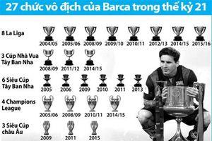 Barcelona, ông hoàng bóng đá thế kỷ 21