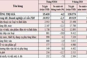 10 mặt hàng xuất khẩu lớn nhất của Việt Nam đã vượt 92 tỷ USD