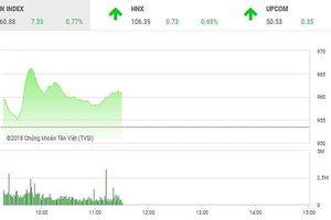 Phiên sáng 3/8: Nhà đầu tư mạnh dạn xuống tiền, VN-Index chinh phục mốc 960 điểm