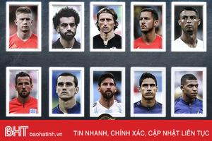 Danh sách đề cử cho các danh hiệu 'The Best' 2018 của FIFA