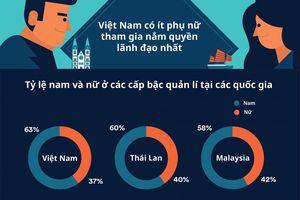 Việt Nam thiếu hụt lãnh đạo nữ trong ngành thương mại điện tử