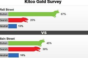 Giá vàng tuần tới (13/8-19/8): Kỳ vọng tăng giá