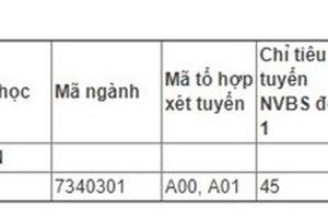 Học viện Hậu cần xét tuyển bổ sung hệ dân sự: Điểm nhận hồ sơ từ 14,05
