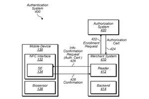 Apple ôm mộng iPhone sẽ thay thế mọi loại thẻ giao dịch