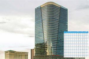 Petro Land: Lợi nhuận lao dốc, cổ phiếu nằm sàn