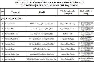 892 cơ sở kinh doanh karaoke không bảo đảm phòng cháy, chữa cháy