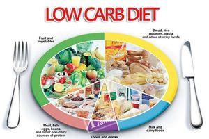 Chế độ ăn kiêng ''low-carb'' có thể làm giảm tuổi thọ