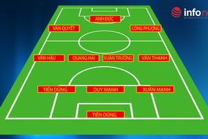Đội hình ra sân của Olympic Việt Nam: HLV Park Hang Seo sẽ tung chiêu bài nào cho trận đấu với Olympic Bahrain?