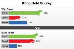 Giá vàng tuần tới: Nhiều tín hiệu hỗ trợ giá tăng