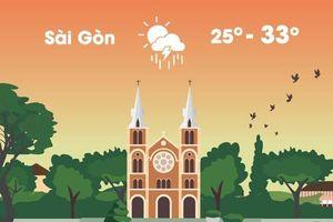 Thời tiết ngày 3/9: Sài Gòn hửng nắng, trưa chiều mưa dông