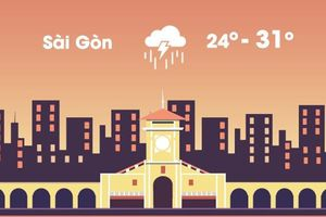 Thời tiết ngày 4/9: Sài Gòn mưa lớn