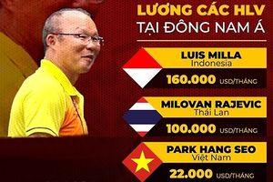 Biếm họa 24h: Thầy Park là HLV quá hời cho bóng đá Việt Nam