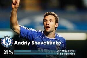 Shevchenko và 9 cầu thủ đắt nhất lịch sử Ngoại hạng Anh