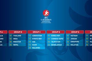 Việt Nam đăng cai tổ chức bảng E vòng loại U19 nữ châu Á 2019