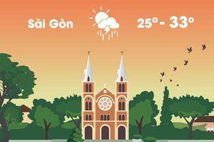 Thời tiết ngày 10/9: Hà Nội nắng, Sài Gòn mưa dông về chiều