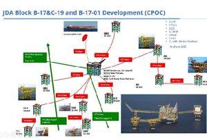 Thông tin các dự án thuộc khu vực khai thác chung JDA ngoài khơi Vịnh Thái Lan