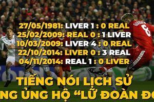Góc nhìn 360 độ về trận chung kết Liverpool vs Real ở Champions League