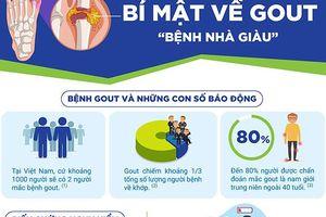 Đẩy lùi bệnh gout lâu năm