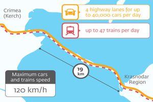 Xe chen chúc chạy qua cầu Nga-Crimea dài nhất châu Âu