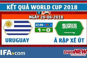 Video bàn thắng Uruguay vs Ả Rập Xê Út, Bảng A bóng đá World Cup 2018