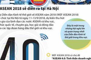 Hội nghị Diễn đàn Kinh tế thế giới về ASEAN năm 2018 sẽ diễn ra tại Hà Nội