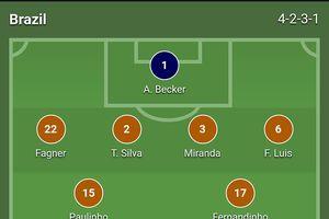 Trận Brazil vs Bỉ ngày 7/7: Đội hình thi đấu, danh sách cầu thủ của tuyển Brazil