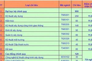 GS.TS Nguyễn Văn Thường: 11 điểm đỗ đại học, không thể đảm bảo chất lượng giáo dục!