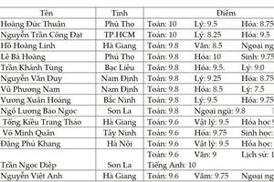 Hơn 300 bài thi ở Hà Giang bị 'nâng khống': Có thí sinh 'chênh' đến gần 30 điểm