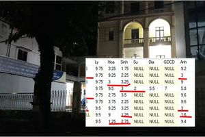 Điểm thi ở Hà Giang cao bất thường: Chuyên gia nghi ngờ thủ phạm dùng công nghệ cao gây xáo trộn điểm số