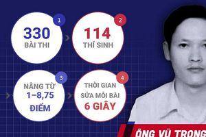 Ông Vũ Trọng Lương - người 'phù phép' điểm thi ở Hà Giang từng được đánh giá là người có chuyên môn tốt