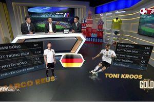 Không chỉ có VAR hay Goalline, công nghệ đồ họa 3D cũng 'lên ngôi' trong kỳ World Cup 2018
