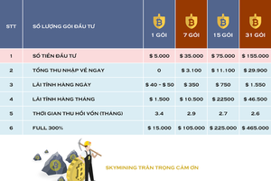 Sky Mining là gì? Tại sao nó dễ lừa tiền đến vậy?