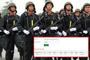 29/35 chiến sĩ cảnh sát cơ động ở Lạng Sơn đỗ trường Công an