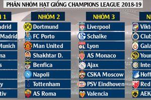 Bốc thăm vòng bảng UEFA Champions League 2018-2019: Dễ có bảng tử thần