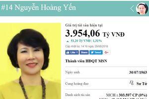 Chân dung vợ Chủ tịch Masan, nữ đại gia sở hữu gần 4 nghìn tỷ đồng trên sàn chứng khoán